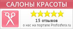 Салоны красоты в Воронеже.